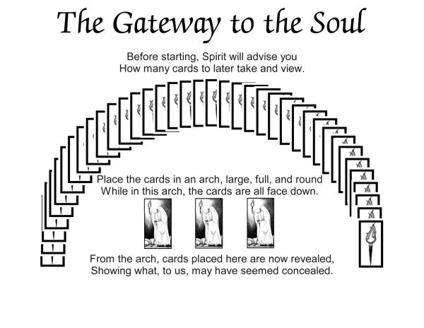 The Gateway to the Soul spread by Peter Denvid Wright